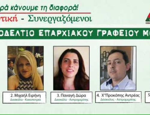 Υποψήφιοι Μόρφου