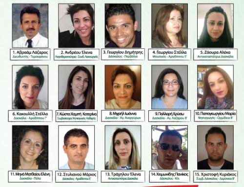 Υποψήφιοι Λάρνακας