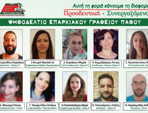 Υποψήφιοι Πάφου